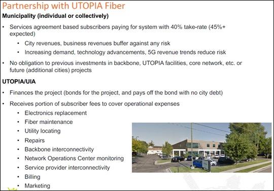 2020-02-04 Utopia Fiber 57
